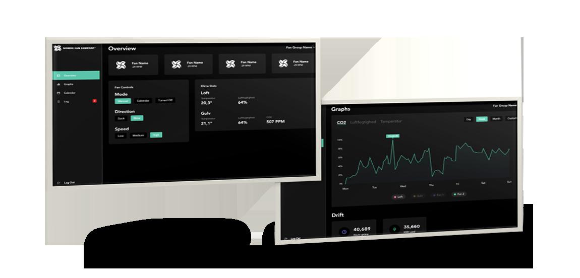 Nordicco Fan Management System overväkning