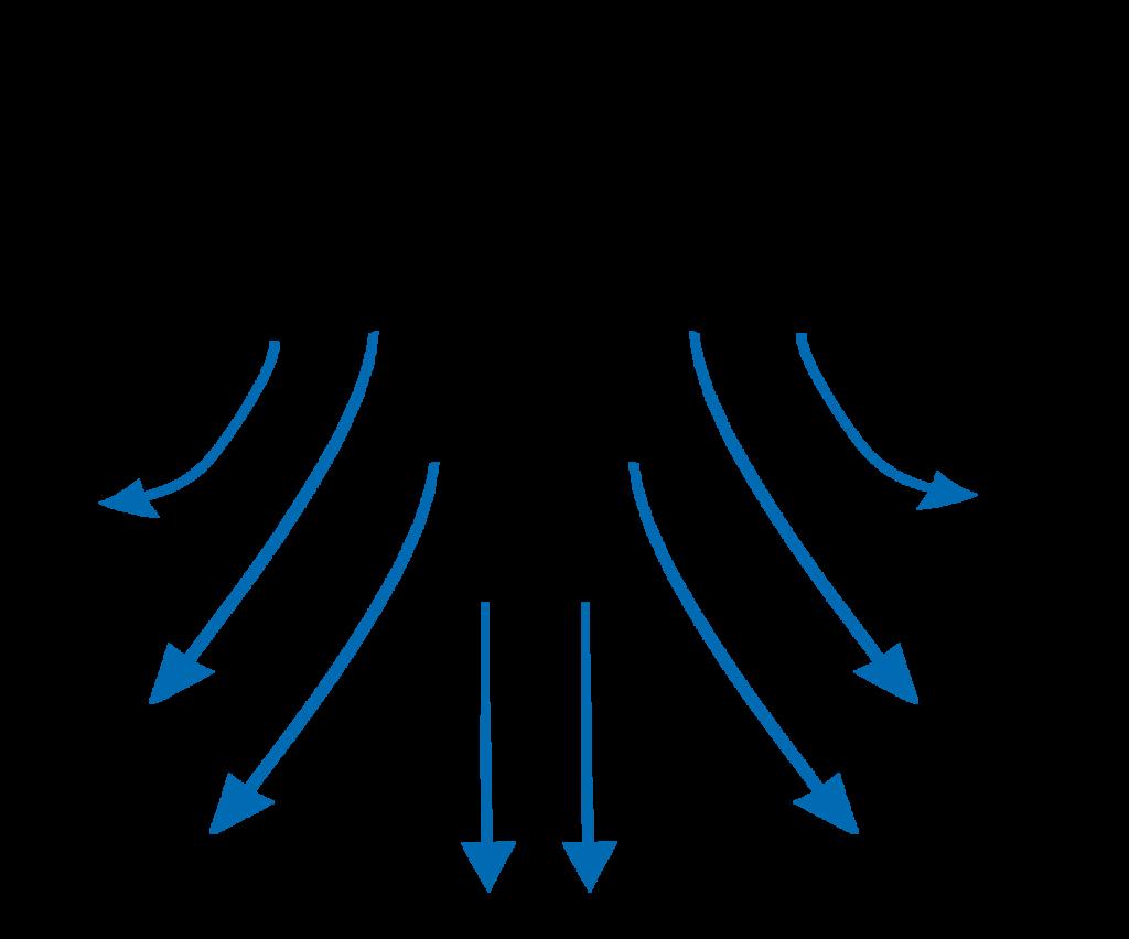 Nordicco flow Zomer - Comfortabele koeling